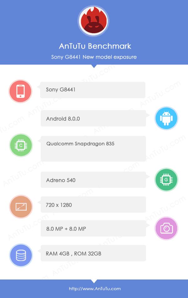 /Sony-G8441-AnTuTu
