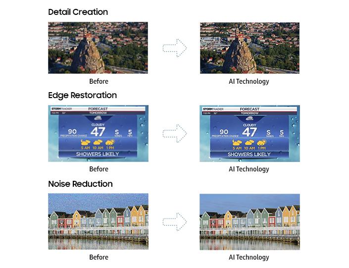 technologie Samsung