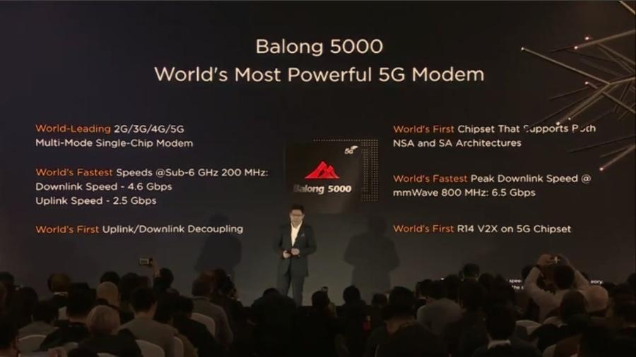 balong-5000-5G-Modem