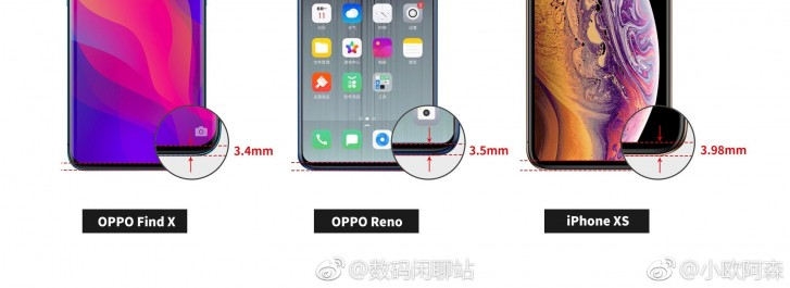 oppo reno vs iphone xs max