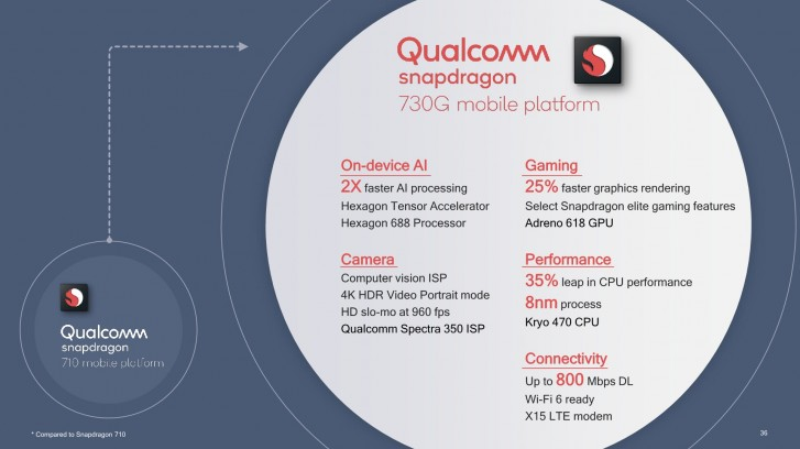 snapdragon 730g mobile