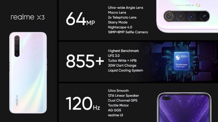 Realme X3 devient officiel avec un appareil photo de 12MP, un chipset Snapdragon 855+ et un appareil photo numérique.