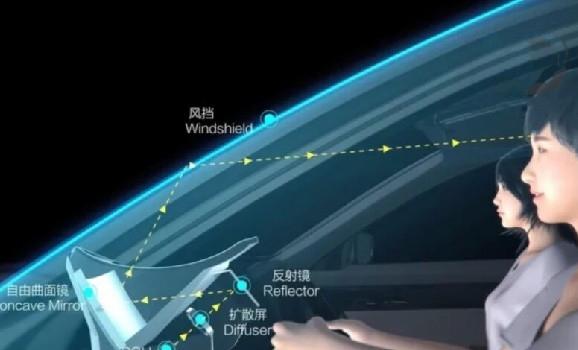 Huawei-AR-HUD-car